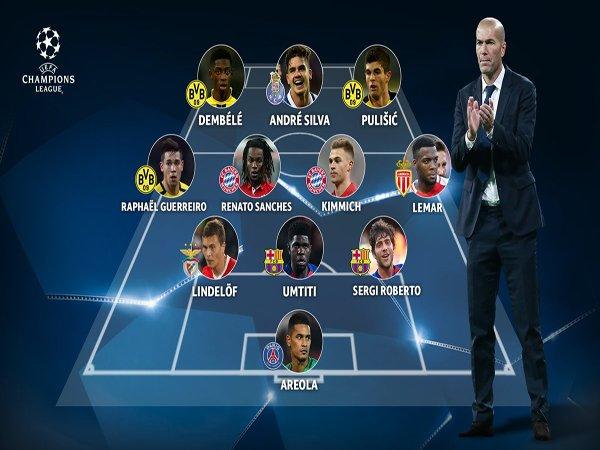 Ragam Sepak Bola: Tiga Pemain Dortmund Terpilih Jadi Bagian UEFA Champions League Breakthrough 2016