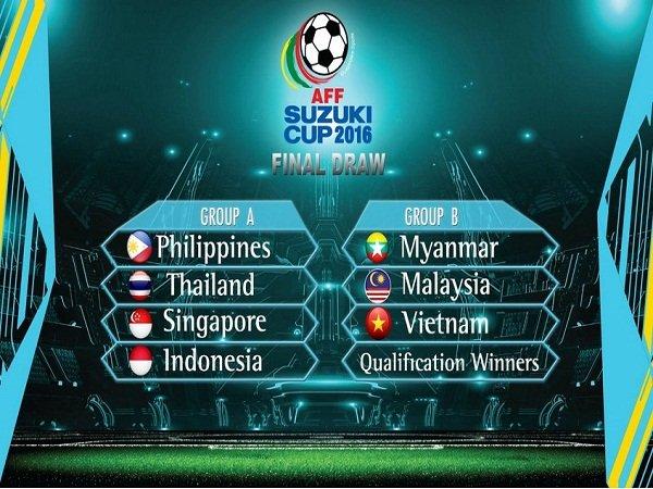 Kabar Berita Piala Aff Terbaru Dan Terupdate Liga Olahraga