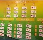 Piala Sudirman 2019: Malaysia Tergabung di Grup Maut Bersama China & India