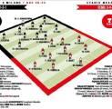 Prediksi Starting XI Milan Kontra Roma, Pioli Turunkan Langganan Starter