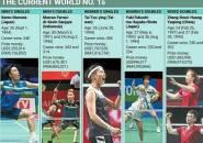 Legenda Malaysia Ungkap Betapa Sulitnya Pertahankan Posisi Nomor 1 Dunia