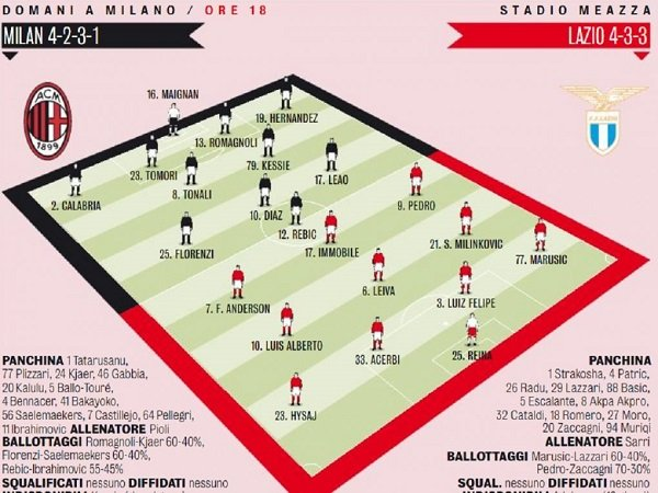 Pioli bakal lakukan empat perubahan saat Milan lawan Lazio
