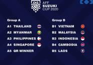 Timnas Indonesia Bersaing Dengan Veitnam Dan Malaysia Di Grup B Piala AFF
