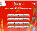 MLBB PON XX Papua 2021: Papua Menangi Derby Papua atas Papua Barat