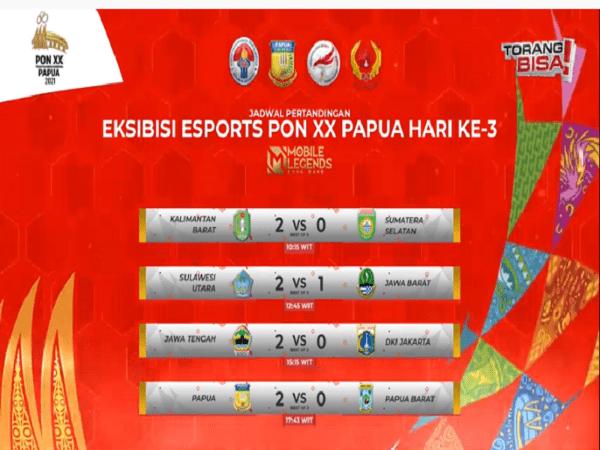 MLBB PON XX Papua: Papua Menangi Derby Papua atas Papua Barat