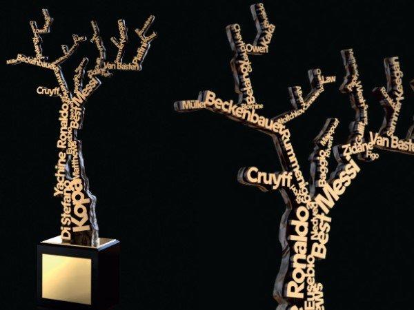 Kopa Trophy 2021