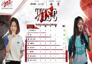 Pekan Pertama WISC 2021: Belletron Era dan GPX Ladies Bersaing Sengit